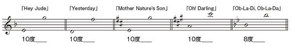 譜例1 ポールの楽曲の多くは音域が10度以内